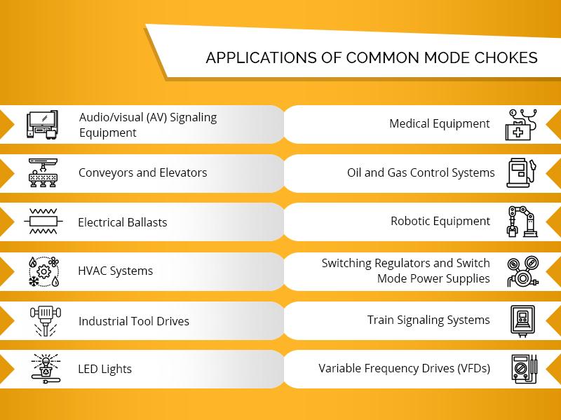 Applications-Common-Mode-Chokes